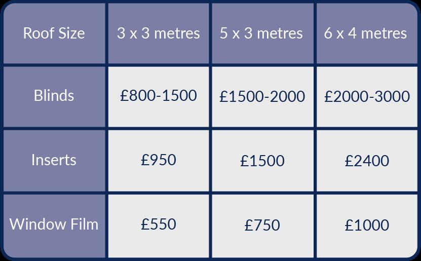 conservatory window film price table