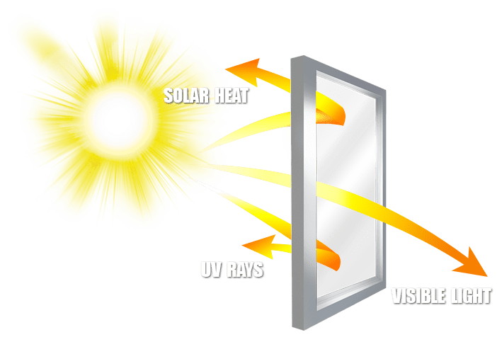 Heat Reducing Window Film Evowrap