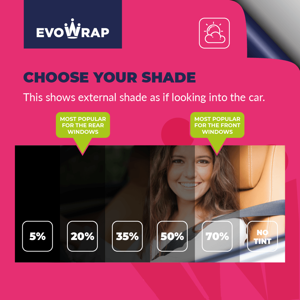 Evowarp Pre Cut Car Window Tint shade external full website