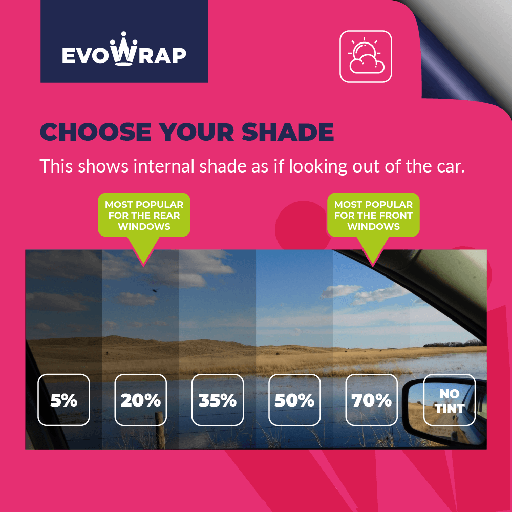 Evowarp Pre Cut Car Window Tint shade internal full website